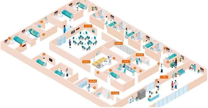 Helpnex, el sistema de comunicación paciente-enfermera de Ibernex.