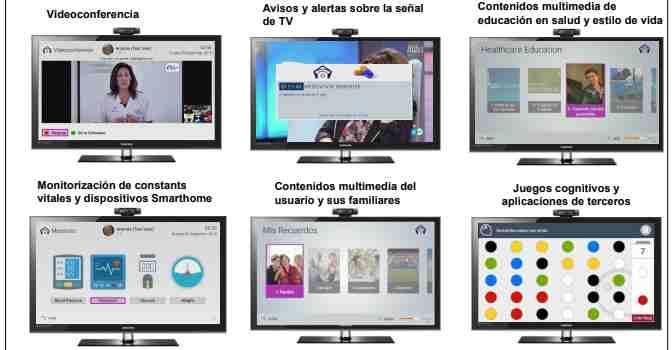 Algunas de las funcionalidades que ya incorpora Smarthealth TV.
