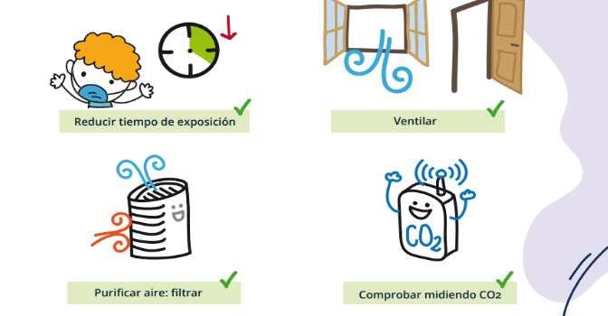 CSIC publica guía sobre ventilación de espacios cerrados para evitar contagios.